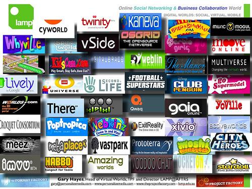 worlds-logos