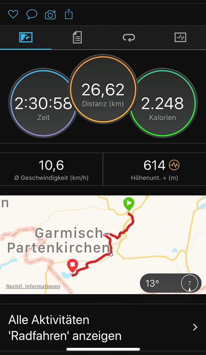 Strecke Oberau-Eibsee in KM