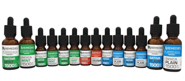 sublingual drops