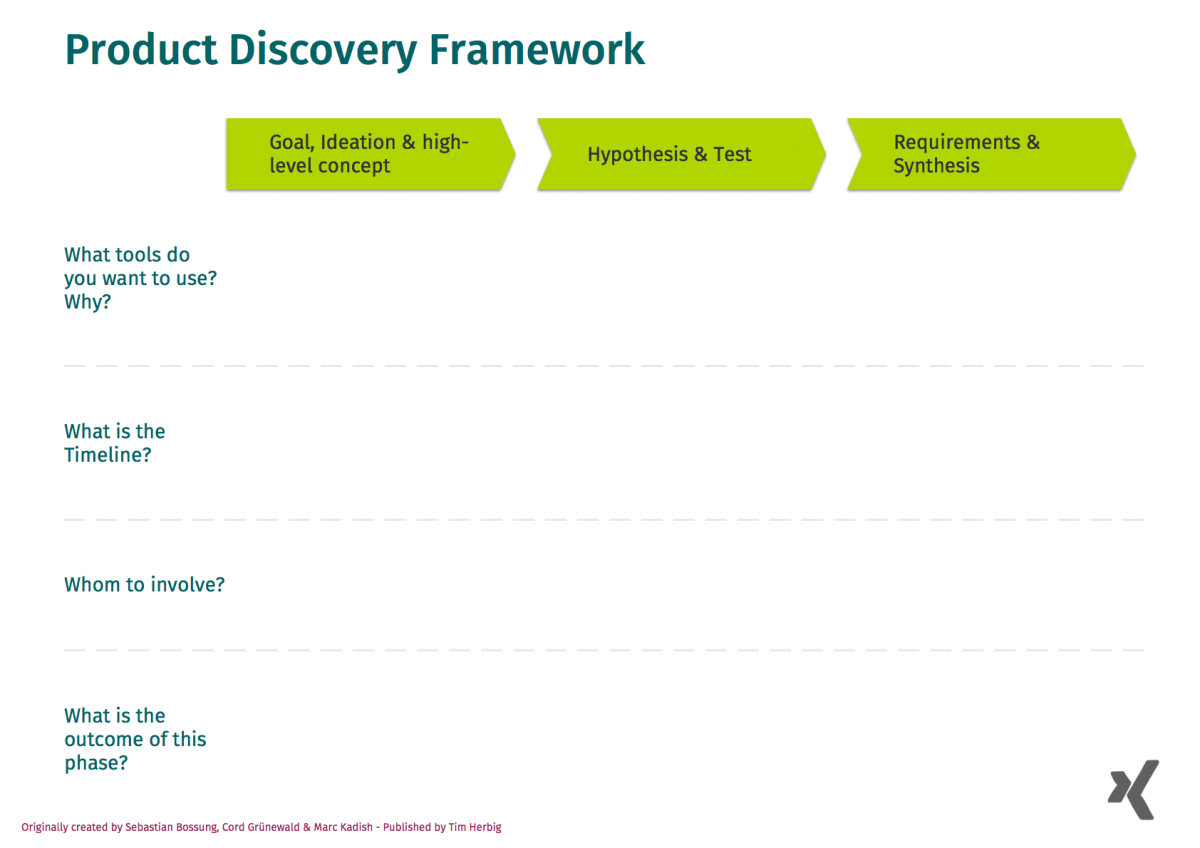 Product Discovery A Step By Guide Incl FREE Planning Template