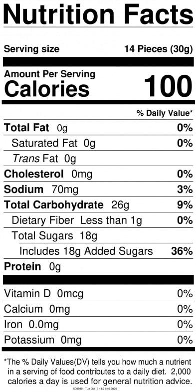 gummy bear ingredients