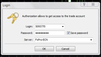 "How to solve the ""Invalid Account"" error on MT4 and MT5 trading"