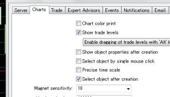 How To Add Remove Technical Indicators From Mt4 Charts Faq Xm