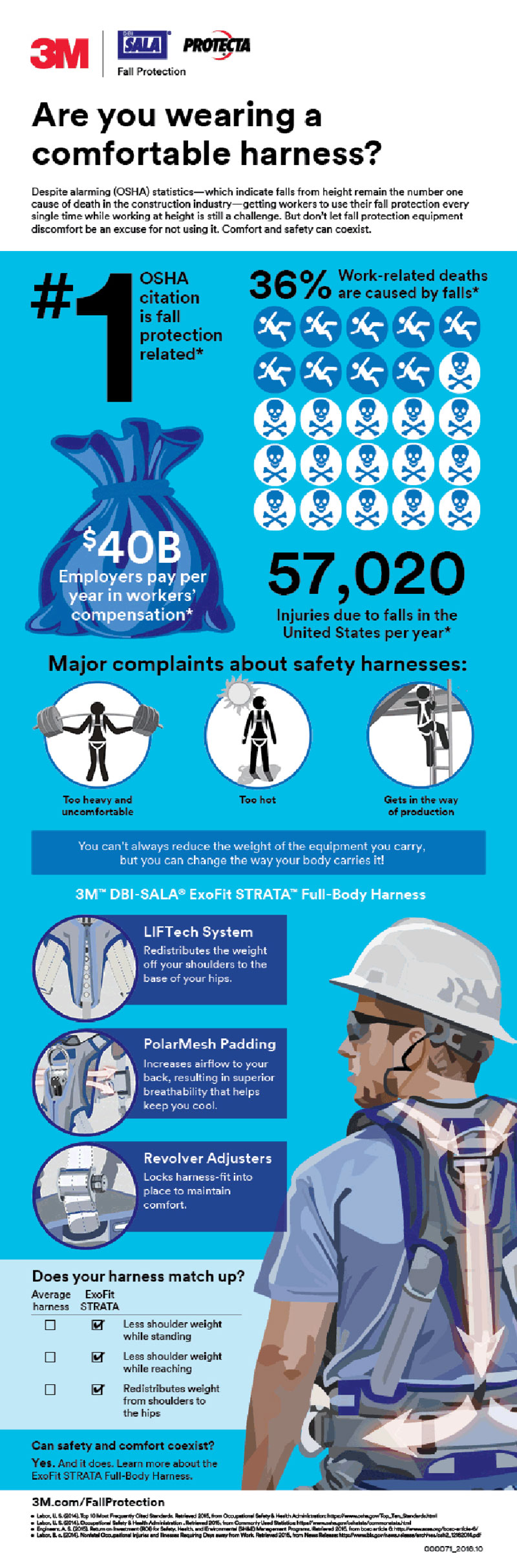 safety-harness-fall-protection-ppe