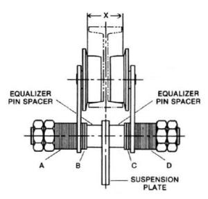 cm-trolley-hercules-slr-rigging-services