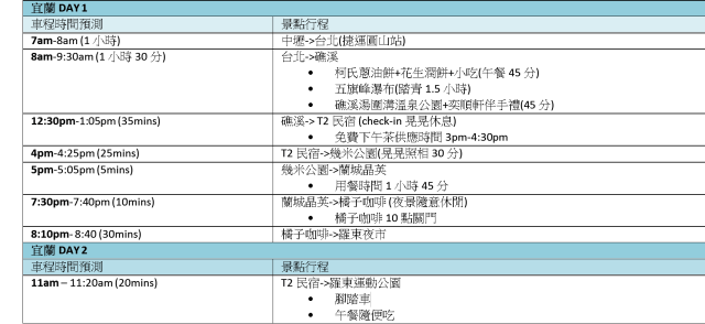 Itinerary (Chinese)