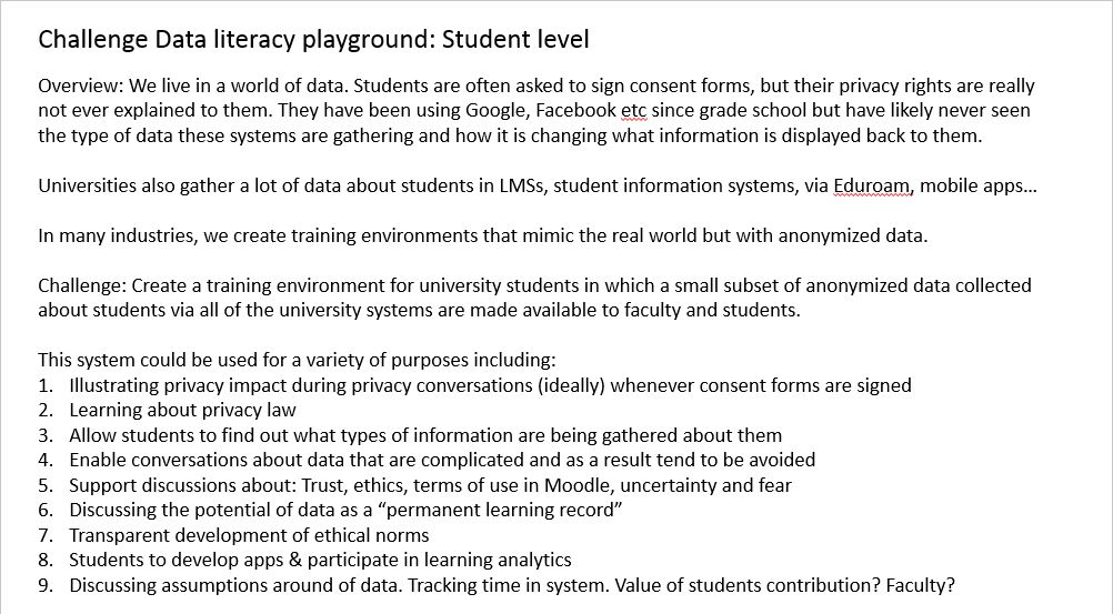 Building a digital literacy playground – an emerging idea