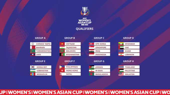 2022 AFC Womens Asian Cup Qualifier Groups