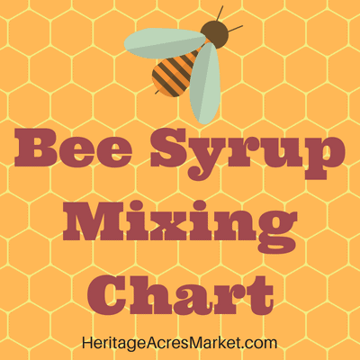 Bee Syrup Mixing Chart 1