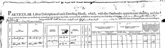 Tax list for Peter Ashenfelter in York Co., Pennsylvania, 1798. Via Ancestry.com.