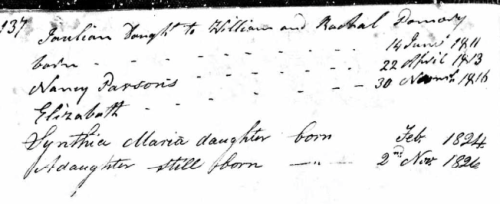 Daughters born to William Pomeroy and Rachel (Edwards) Pomeroy. Massachusetts Town & Vital records,