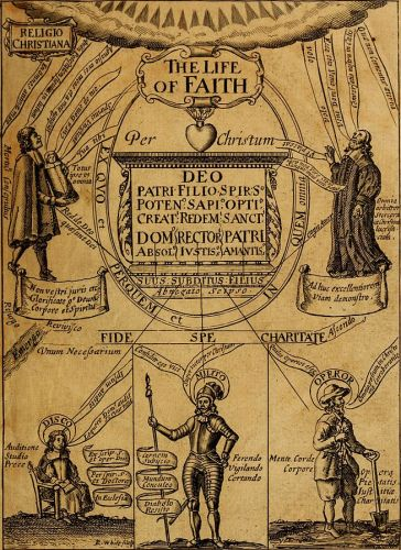 """""""The Life of Faith in Three Parts,"""" 1670 by Richard Baxter(1615-1691) via https://commons.wikimedia.org/wiki/Category:Puritans#/media/File:The_life_of_faith_-_in_three_parts_(1670)_(14780420531).jpg"""