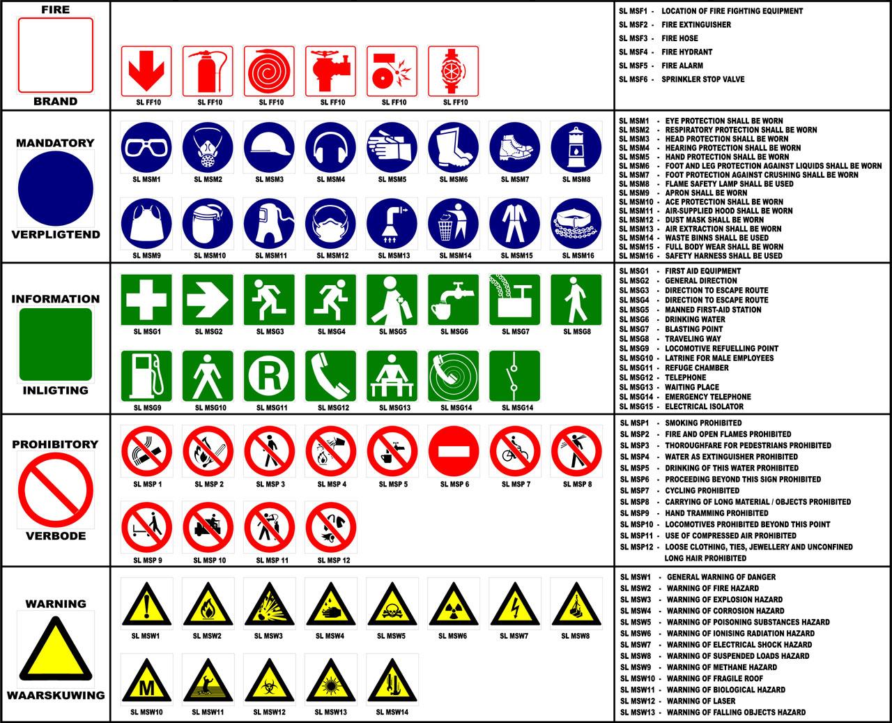Rambu Rambu Keselamatan Safety Signs