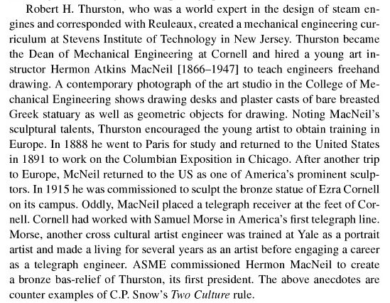Source: Francis C. Moon, The Machines of Leonardo Da Vinci and Franz Reuleaux: Kinematics of Machines from the Rennaisance to the 20th Century: Springer, 2007, p.180.