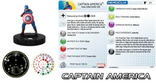 Marvel HeroClix: Age of Ultron Captain America
