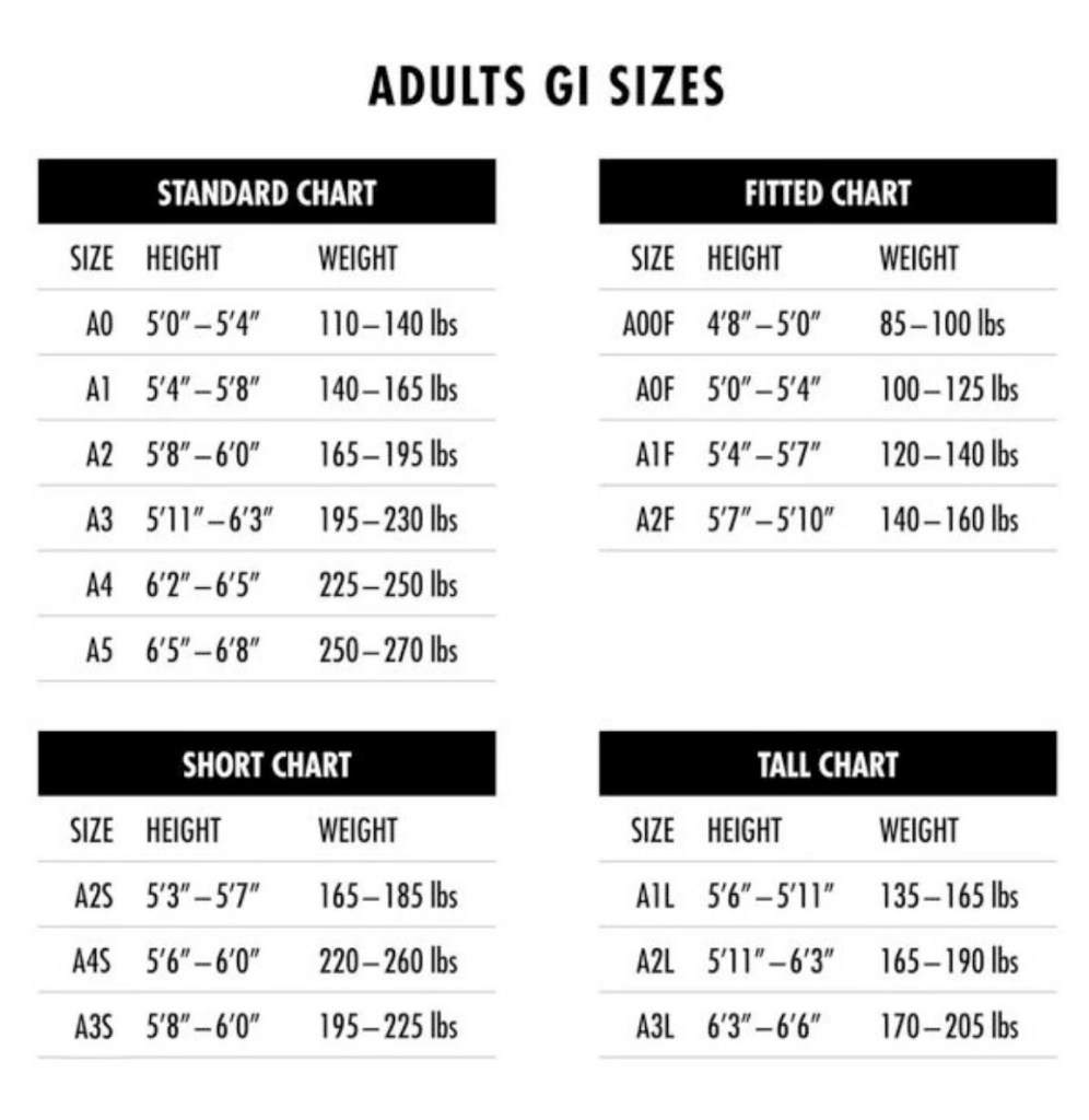 Sizing Chart for WVSN Brazilian Jiu Jitu Gis