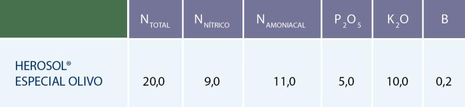 Contenido-Herosol-especial-olivo