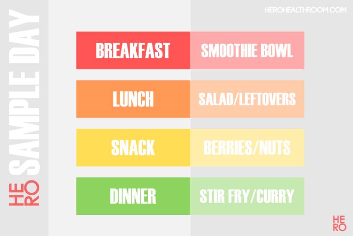 Healthy-Eating-Habits-Sample-Meal-