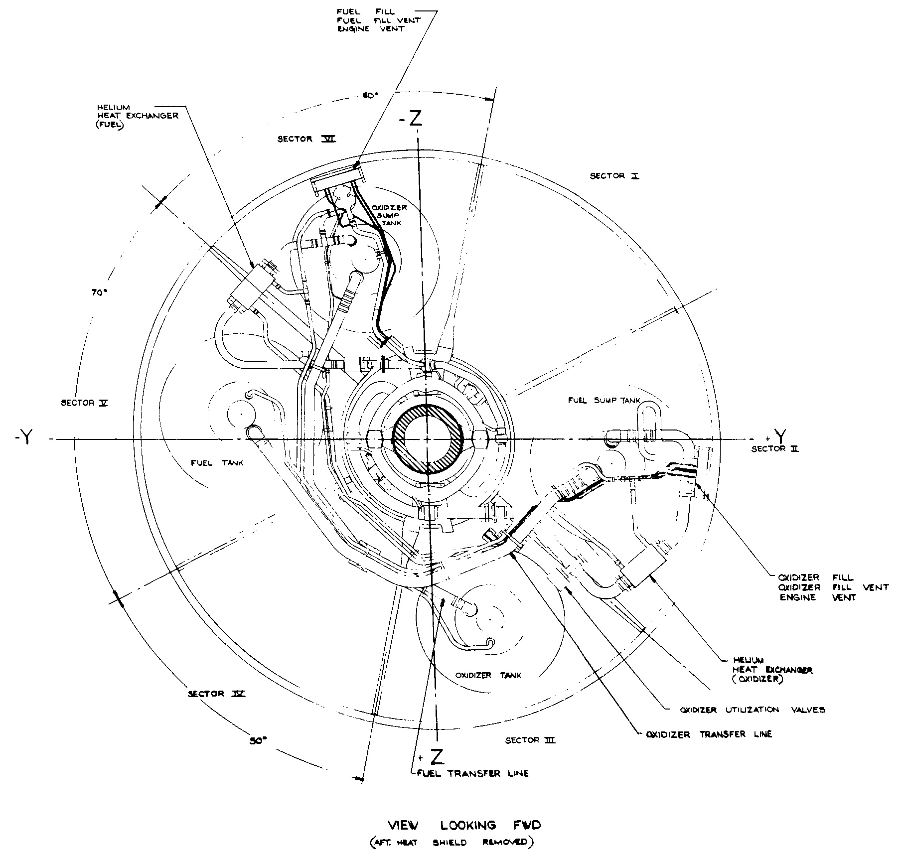 Apollo Service Module Service Propulsion System Sps