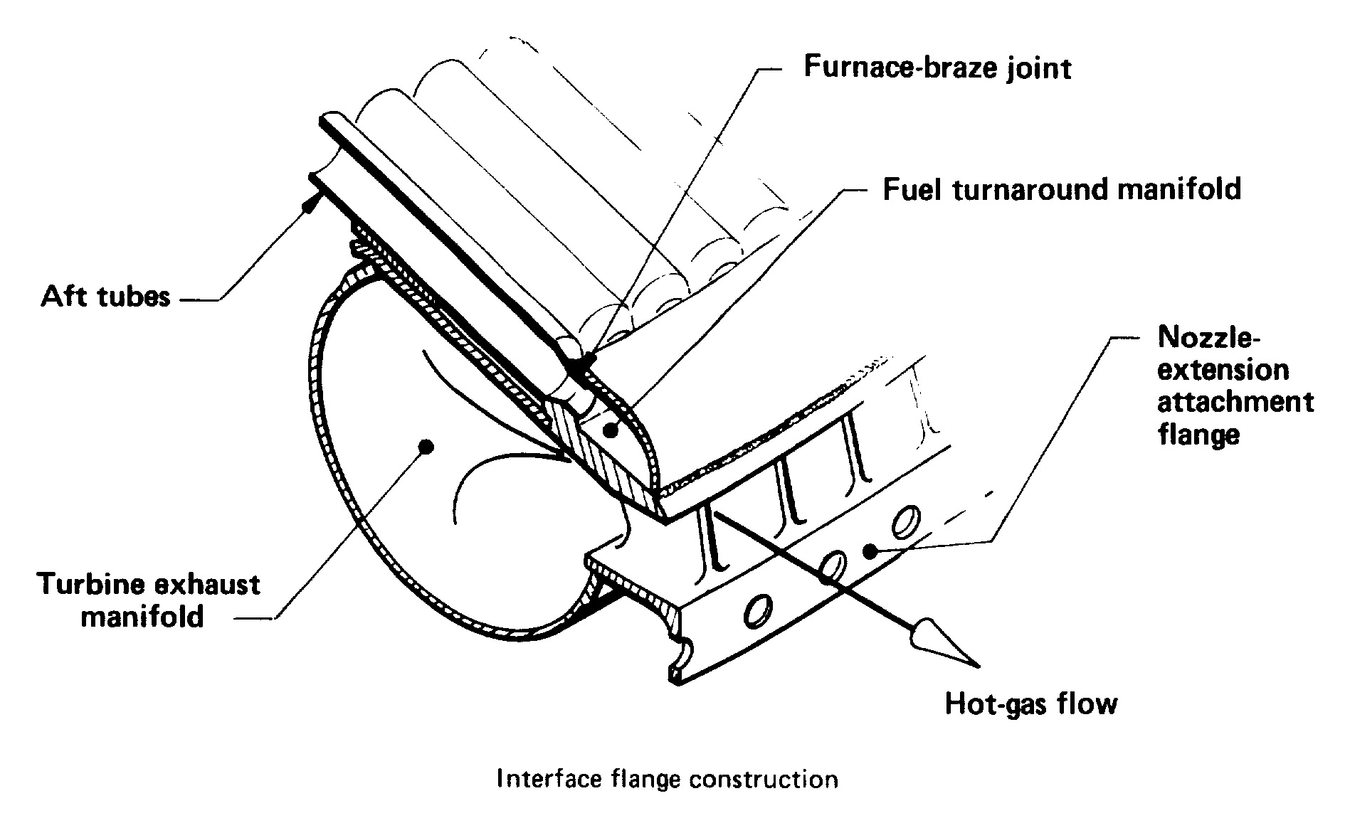 F 1 Engine Thrust Chamber