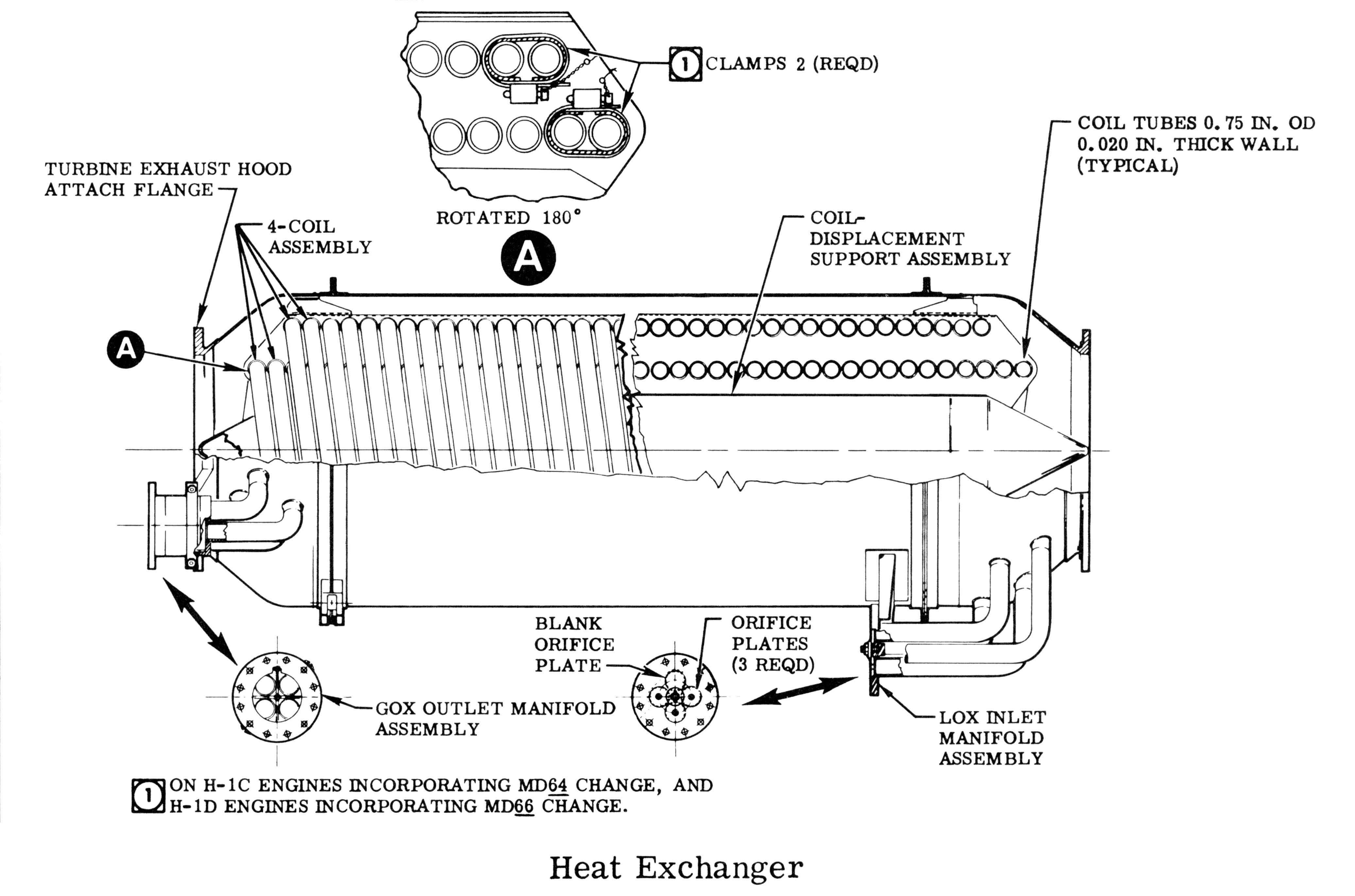 H 1 Heat Exchanger