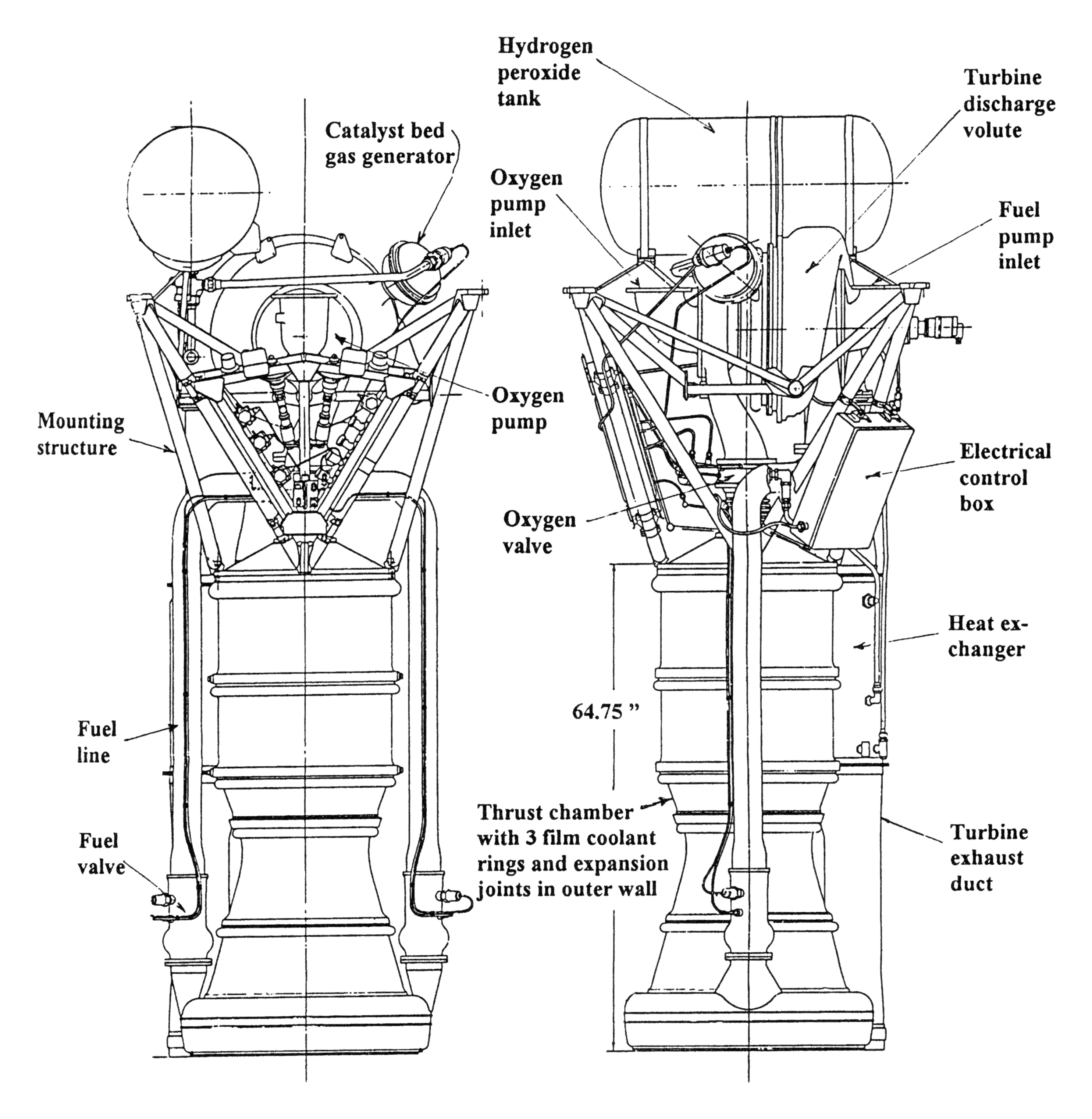 Redstone Rocket Engines A 6 And A 7