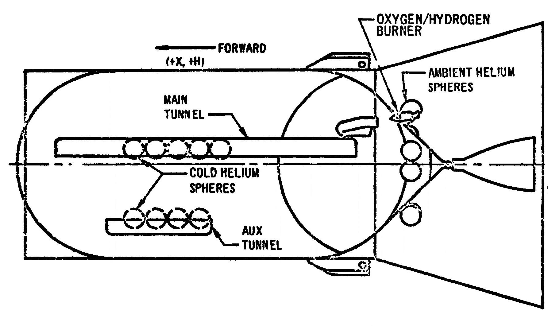 S Ivb Saturn V Propellant Tank Pressurization 5 Rocket