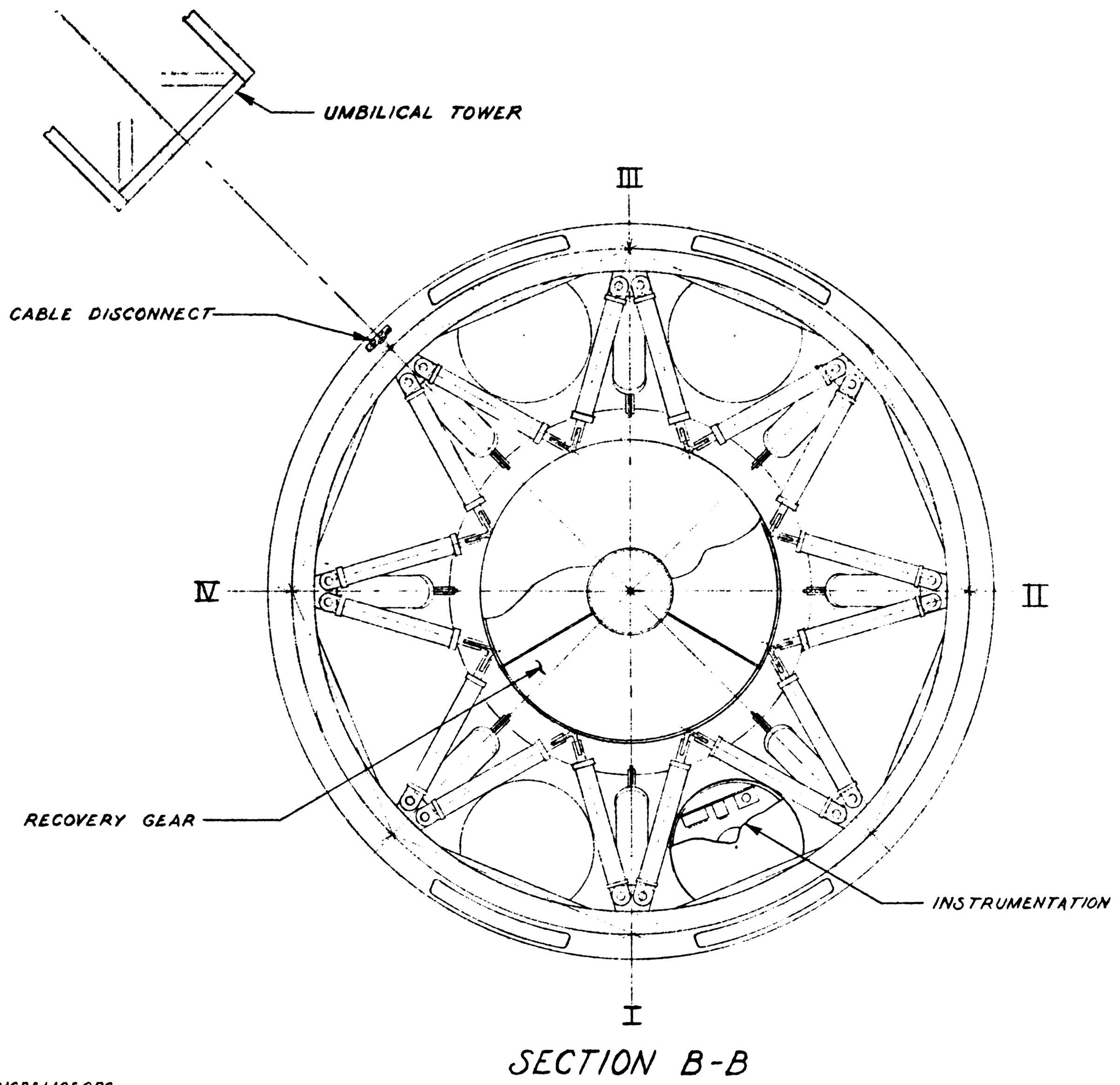 Saturn I Block I Profile