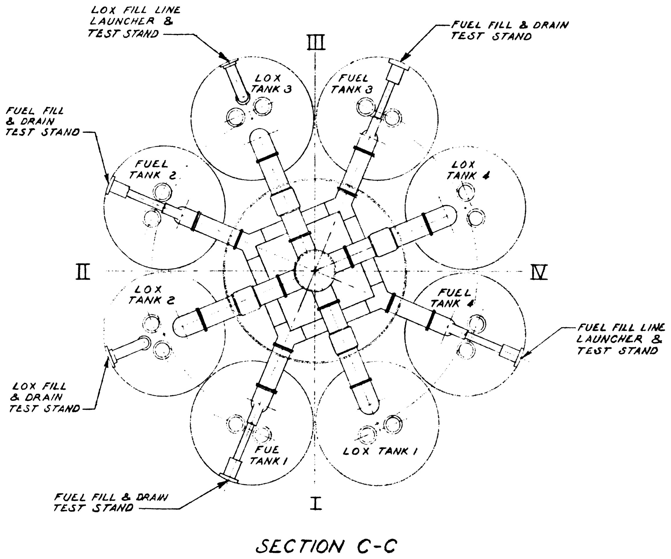 92 Lincoln Town Car Radio Diagram
