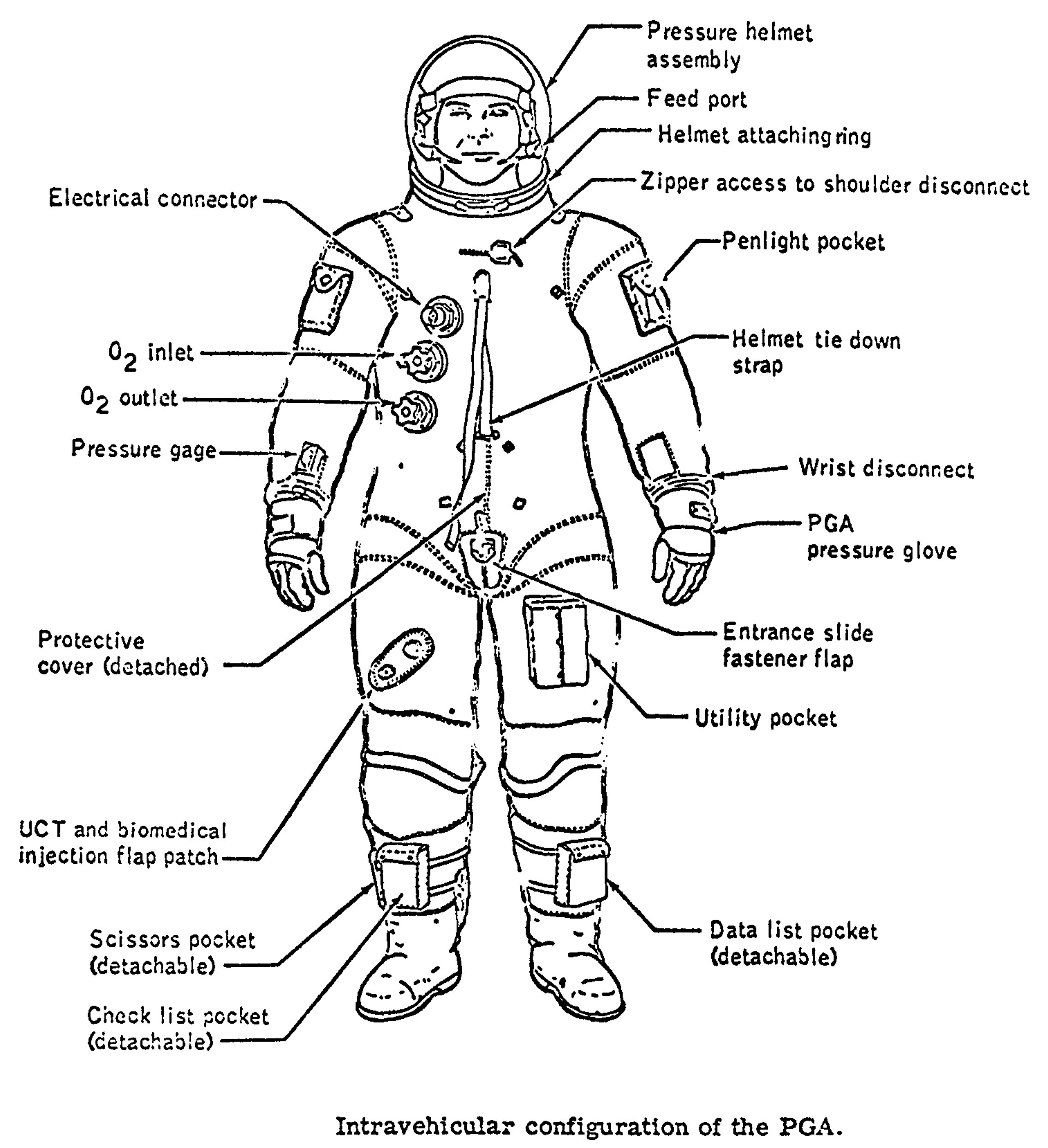 Apollo Command Module Pilot S Cmp A7l Suit