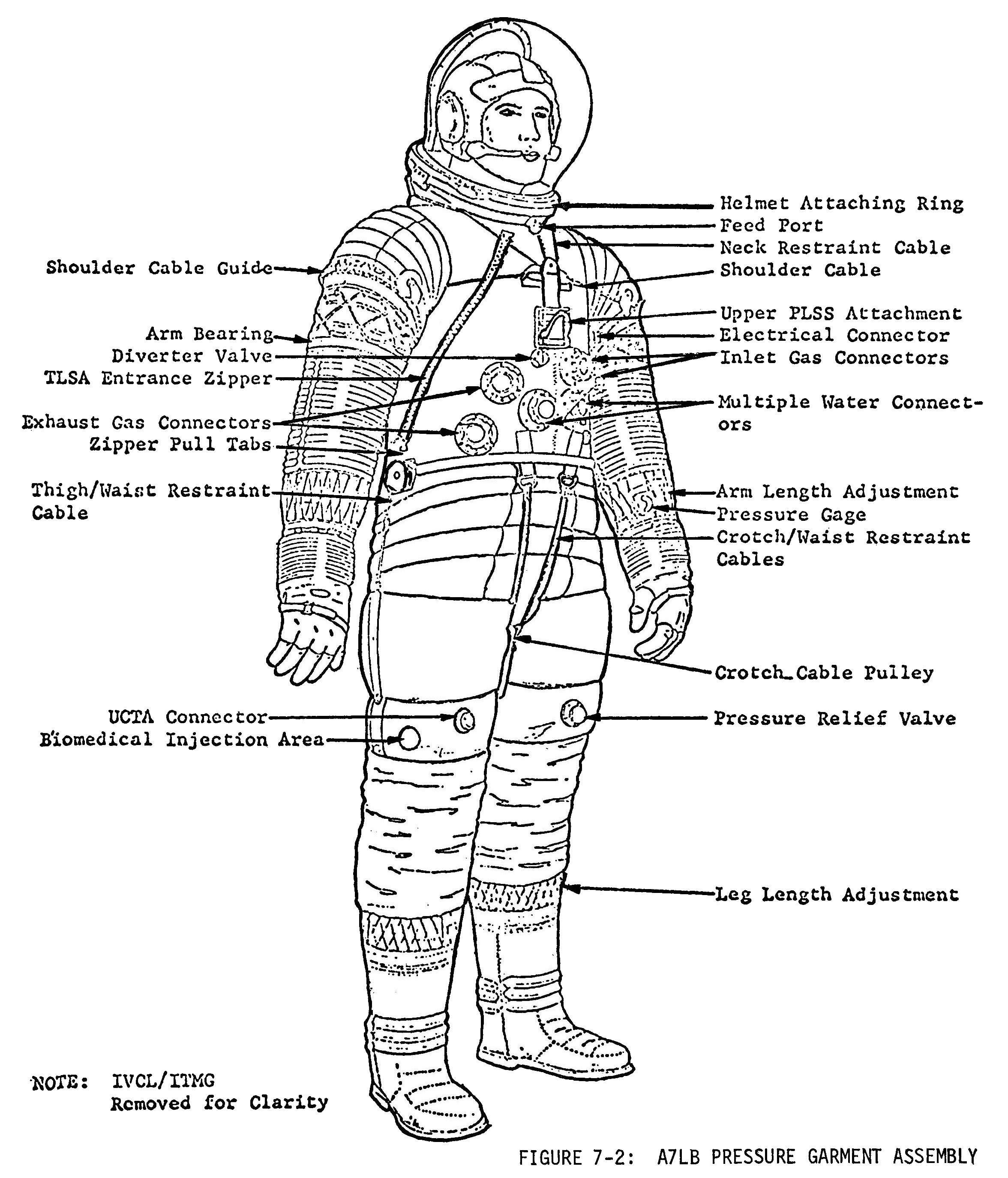 Space Suit Diagram