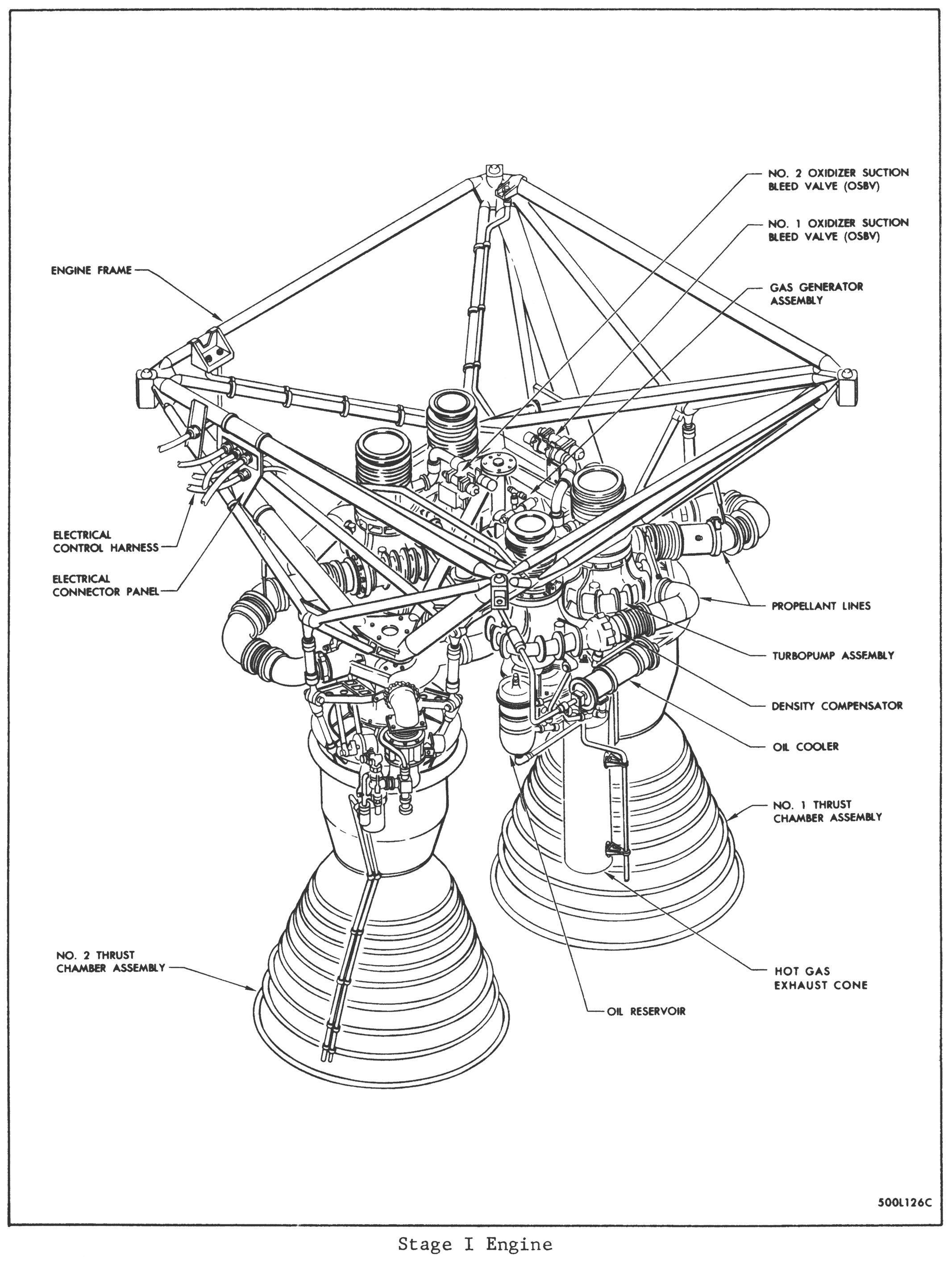 Titan I First Stage Engines Lr 87