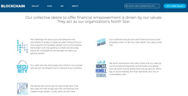 Blockchain Website Slogans