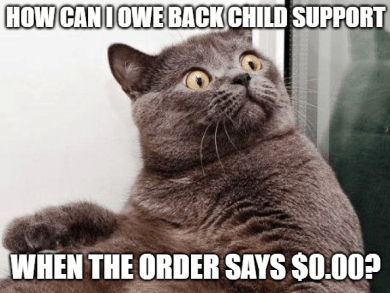 Tennessee child support