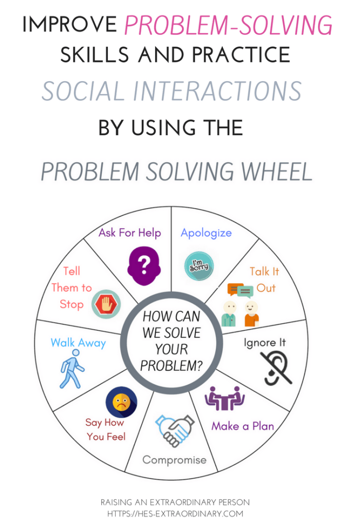 Executive Functions: Improve problem solving skills and practice social interactions using the problem solving wheel.