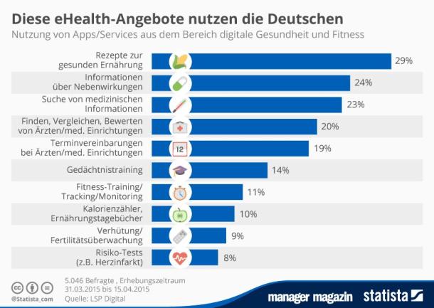 http://www.hesch.ch/images/sampledata/Gesundheitsapps.png