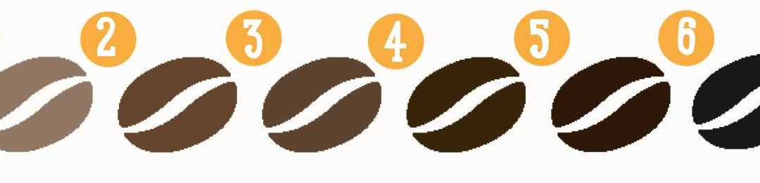 Coffee bean strength scale