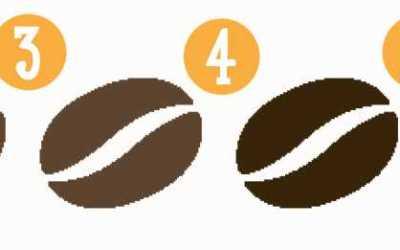 Coffee Strength on packaging