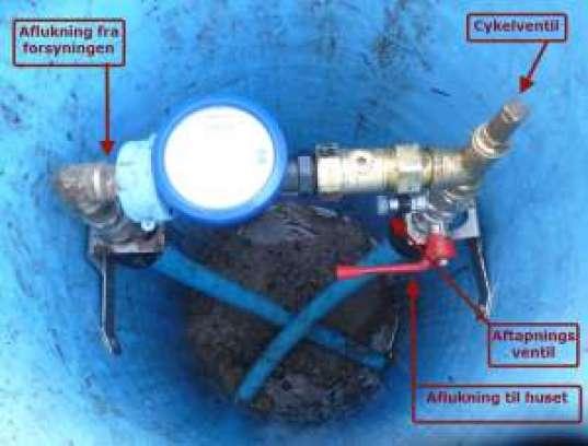 Aflukning af vand