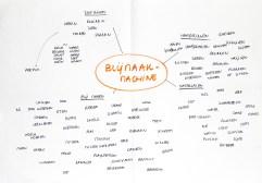 Brainstorm blijmaakmachine2
