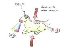 Tekening4: Knijpen op eenhoorn om licht effect te krijgen