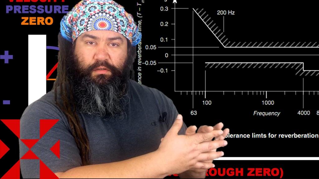 Velocity-vs-pressure-thumb