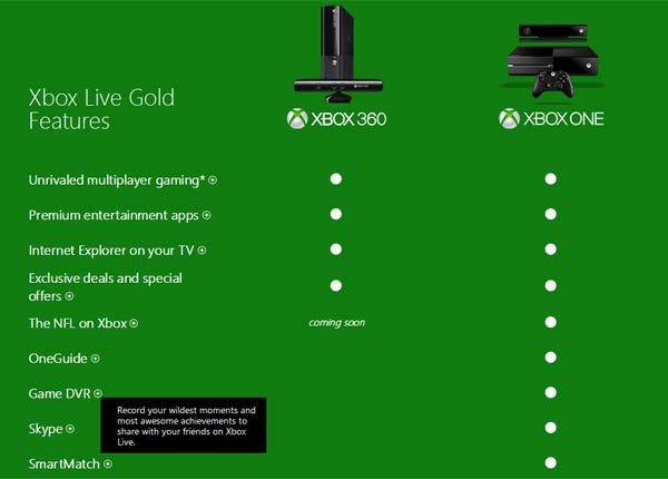 Microsofts Major Nelson Unboxes The Xbox One Video Industry News