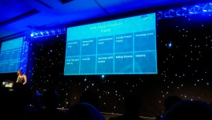 UKBA16 Award Ceremony Travel finalists