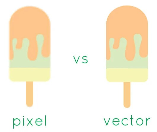 Adobe Illustrator - Pixel vs Vector