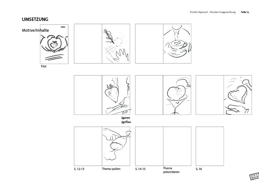 Präsentation Stölner-Image-Werbung, Seitenplan