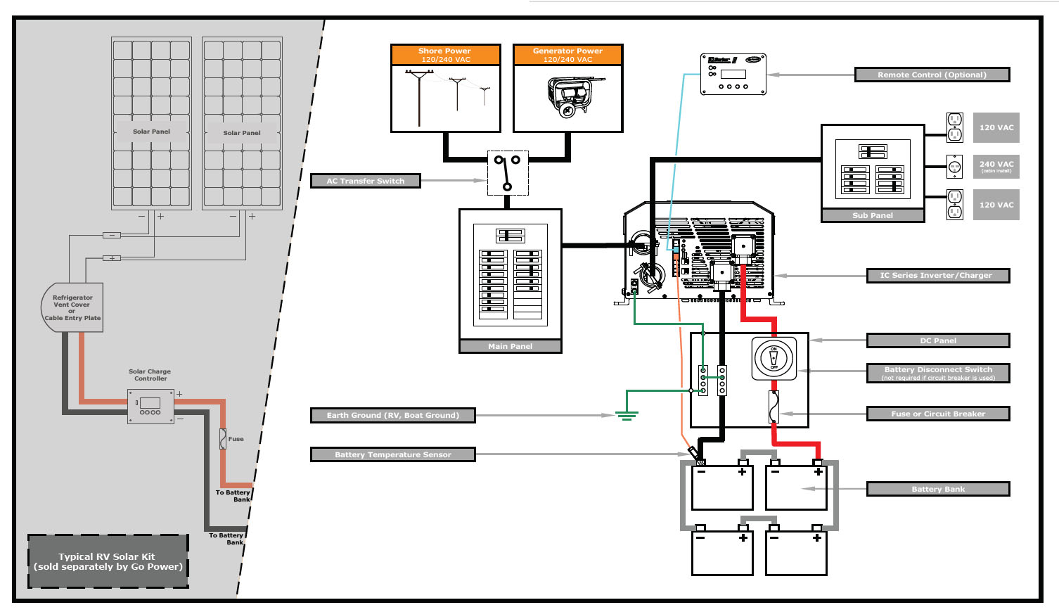 Ic Series Inverter Charger Wiring Diagrams