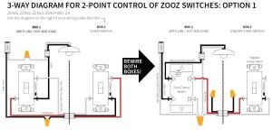 3Way Diagrams for ZEN21, ZEN22, ZEN23, and ZEN24 VER 20