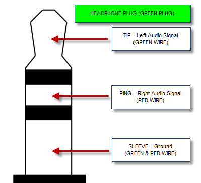 pc headset mic wiring diagram  usb 3 wiring diagram
