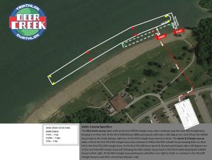 FIT Series - Deer Creek swim course